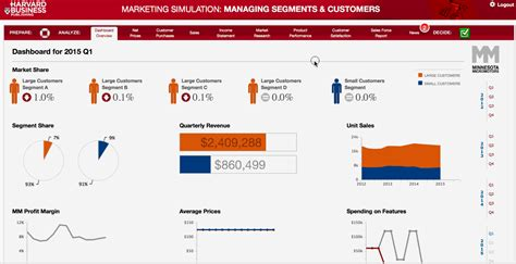 Minnesota State Mba Requirements by Marketing Simulation Managing Segments And Customers