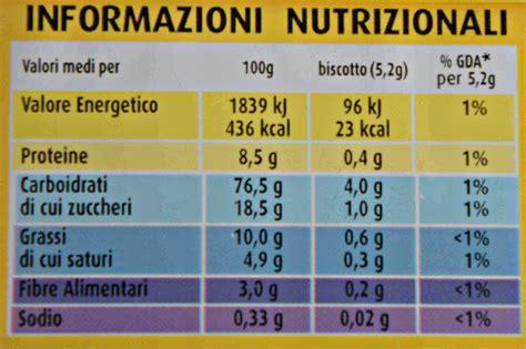 valori calorici degli alimenti la salute in tavola le etichette alimentari tutto ci 242