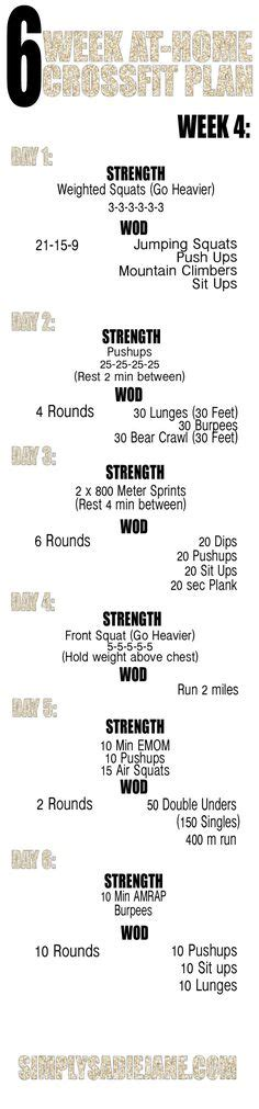 6 week at home crossfit inspired workouts week 1 no equipment crossfit wod the kind of work out i can
