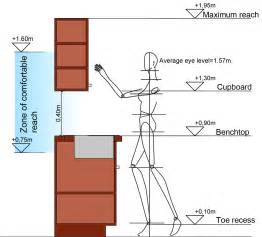 Height Of Kitchen Cabinet Standard Height Between Upper And Lower Kitchen Cabinets