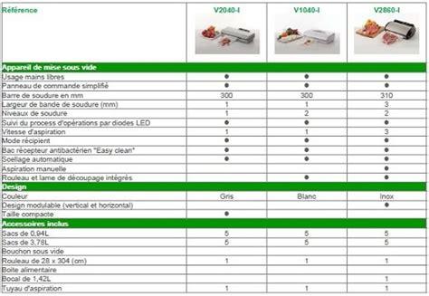 Micro Kitchen Design food saver v2040 i appareil de mise sous vide 2 niveaux de