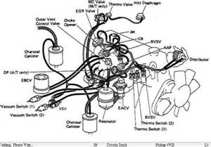 solved 1986 toyota p u 22r engine i replaced the carb fixya