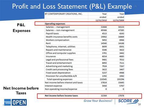 find ways to improve cash flow and profits ppt download