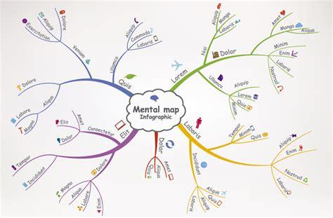 imagenes mentales y mapas cognitivos mapas mentales visual thinking atlanta travel