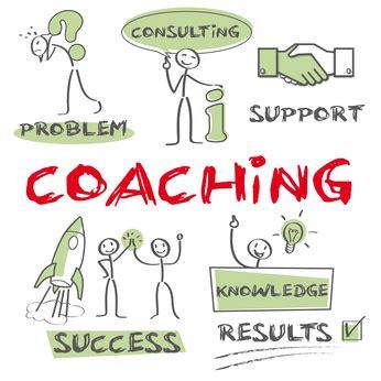 coaching con pnl guia 8479535865 psicolog 237 a social coaching y pnl