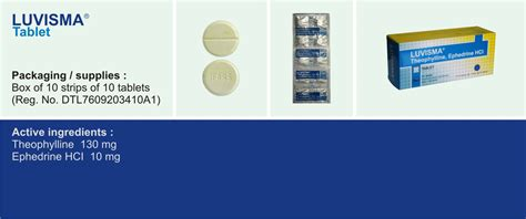 Obat Mefinal 500 Mg asam mefenamat mefenamic acid daftar mefinal 250 mg