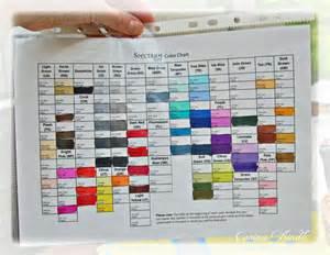 spectrum noir color chart 180 s creative mess spectrum noir tutorial