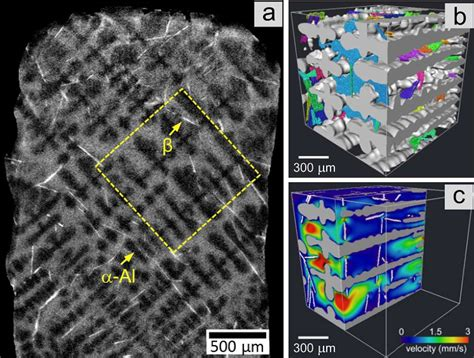 the coupled magnetic field effects on the microstructure past projects research groups imperial college london