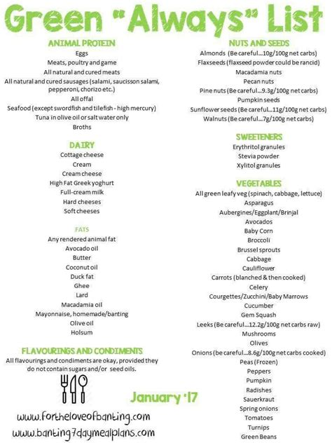 printable lchf recipes banting green list banting keto pinterest banting