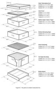Top Bar Hive Plans Pdf Wooden Components Of A Modern Bee Hive Extension