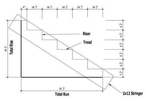 Stairs Height by Deck Stair Stringers Deck Building Step By Step Part 5