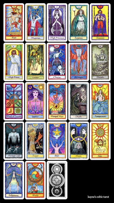 Tarot Card Deck Designs