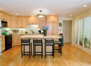 Energy Efficient Kitchen Lighting Fixtures