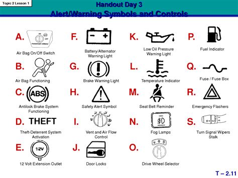 Car Types And Their Symbols by 12 Car Icon Symbols And Their Meaning Images Car Symbols