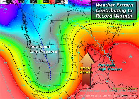 weather pattern video weather pattern