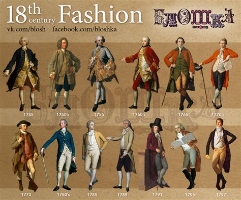 fashion history from 18th 20th century fashion timeline 18 th century on behance