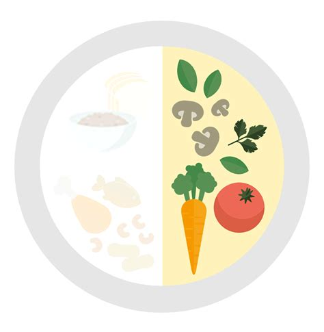 diet plate template my healthy plate