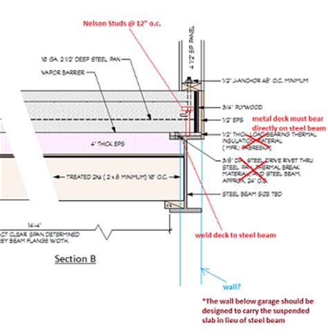 Narrow House Plans by Garage Floor Amp Steel Beam Support