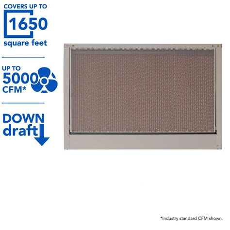 32 X 40 Inch Cooler Pads Home Depot   Insured By Ross