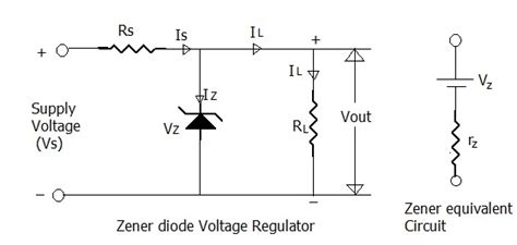 circuit diagram for zener diode as voltage regulator zener diode voltage regulator zener diode application note
