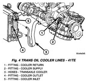 Transmission For Chrysler Town And Country Chevy Aveo Pcm Location Get Free Image About Wiring Diagram