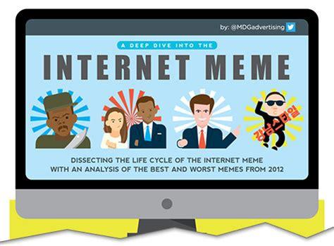 Internet Meme - memes rella66