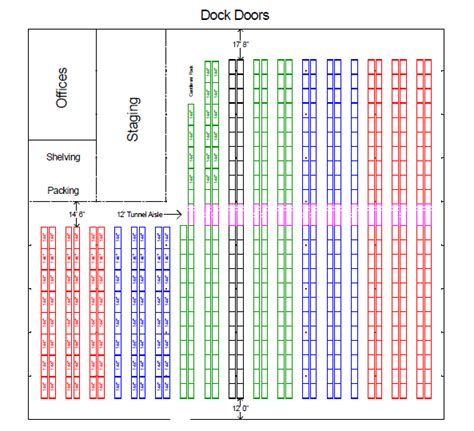 layout warehouse racking your simplified guide to selective pallet rack stein