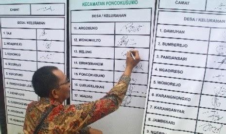 Freezer Asi Malang penanganan gangguan jiwa di indonesia tidak memadai