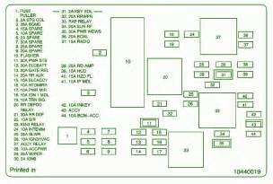 2002 pontiac aztek central fuse box diagram circuit wiring diagrams