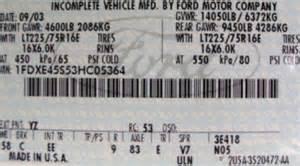 Ford Vin Decoder Ford Trucks Vin Number Decoder Bestnewtrucks Net