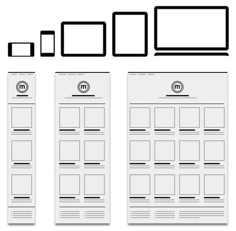 responsive wireframes wireframes pinterest screen 17 best images about responsive wireframing on pinterest