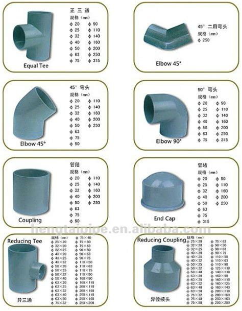 l normale fitting 35 pipe fittings specifications pdf din standard