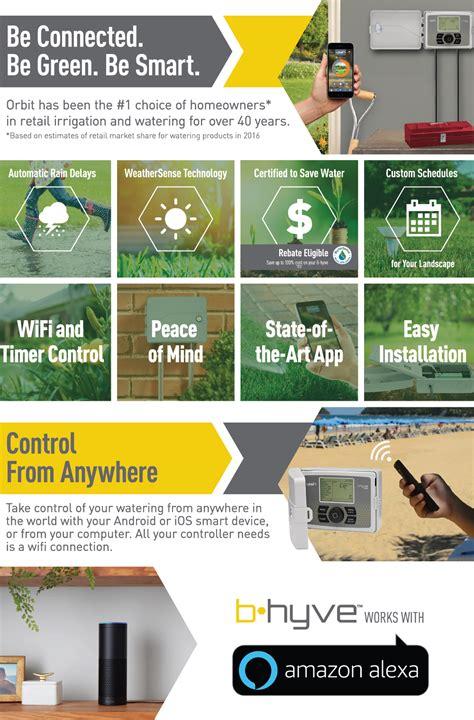 home depot sprinkler design tool 100 home depot sprinkler design tool stalwart 0 03