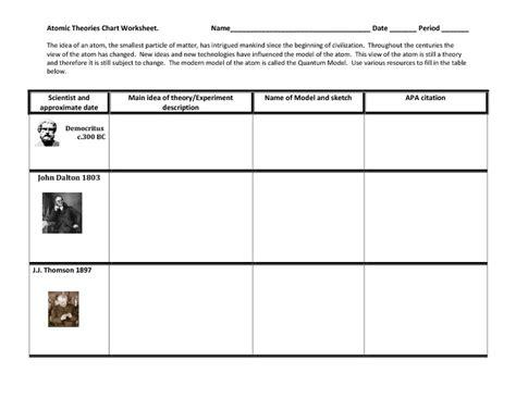 Atomic Chart Worksheet atomic theories chart worksheet worksheet for 7th 12th