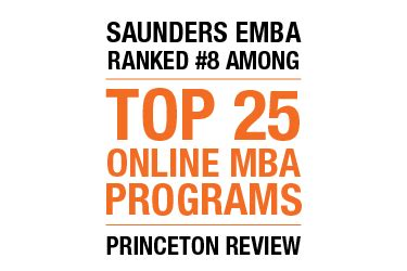 Princeton Review Has Ranked Mba Programs by Saunders College Of Business Rit
