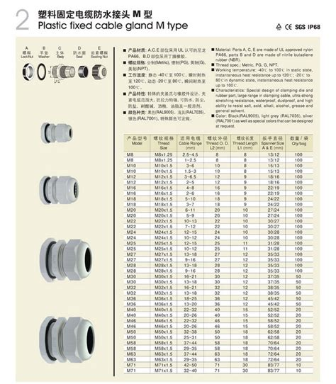 Cable Gland Tipe M 80 cable gland m type china mainland cable glands