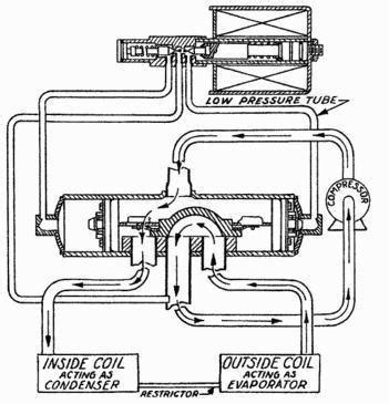 slide valve wiring diagram wiring schematic