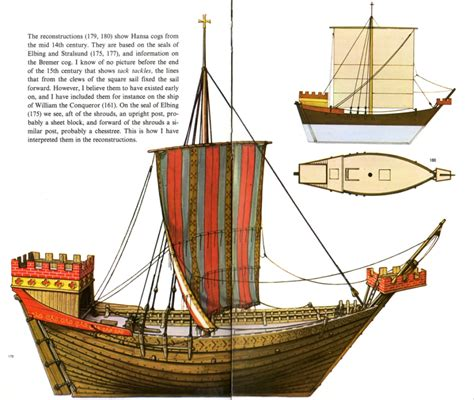 types of ancient boats cog and galley general ship types