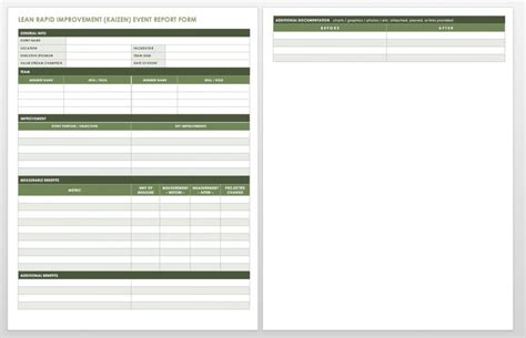 rapid improvement event template the complete guide to lean project management smartsheet