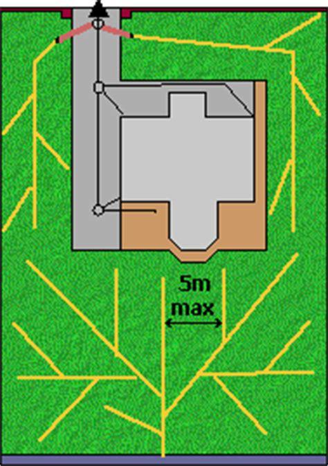 land drain layout pavingexpert aj mccormack son drainage land
