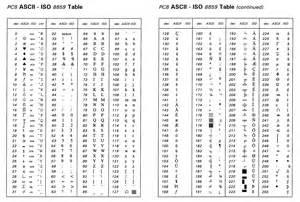 Ascii binary chart new calendar template site