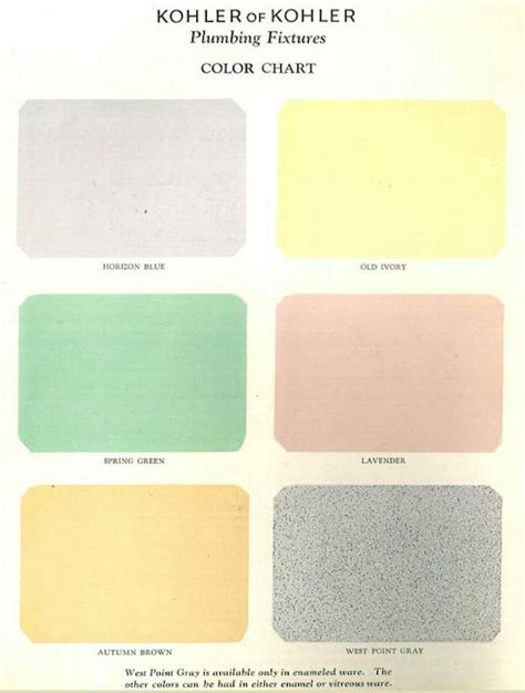 The first colors for bathroom fixtures kohler introduces sink tub and toilet sets in six