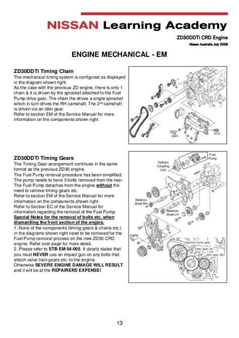 zd30 nissan wiring diagram html nissan fuel system diagram