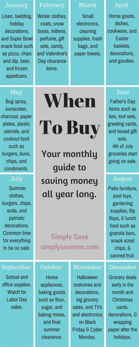 ideas  monthly budget  pinterest family