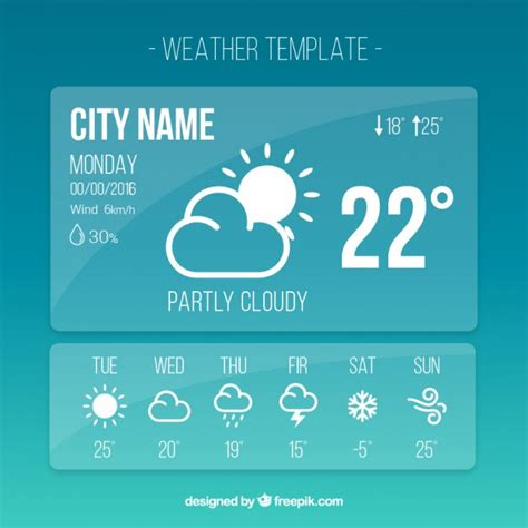 Forecast Vectors Photos And Psd Files Free Download Weather Report Template