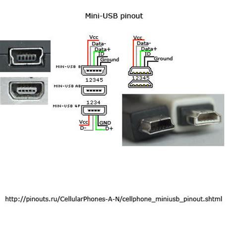 Usb Psp psp mini usb wiring diagram repair wiring scheme