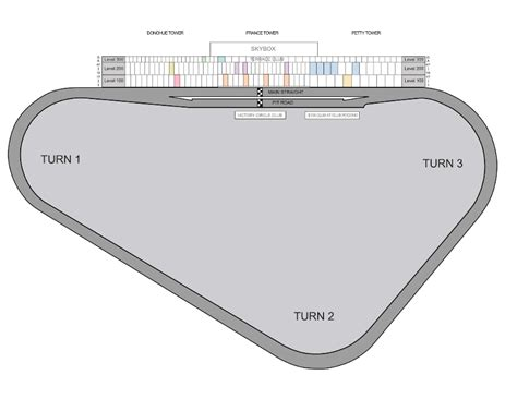pocono raceway seating chart pocono raceway seating chart related keywords pocono