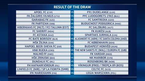 Calendario Youth League Uefa Chions League And Second Qualifying