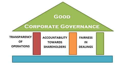 Corporate Governance Notes For Mba by Articles And Notes For Management Students Bba Mantra