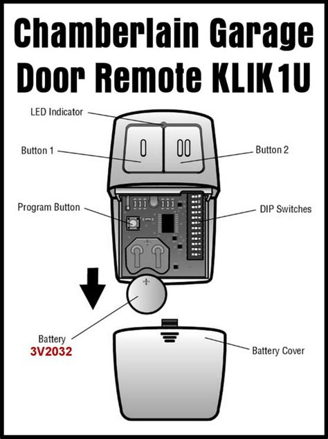 program  chamberlain garage door remote kliku